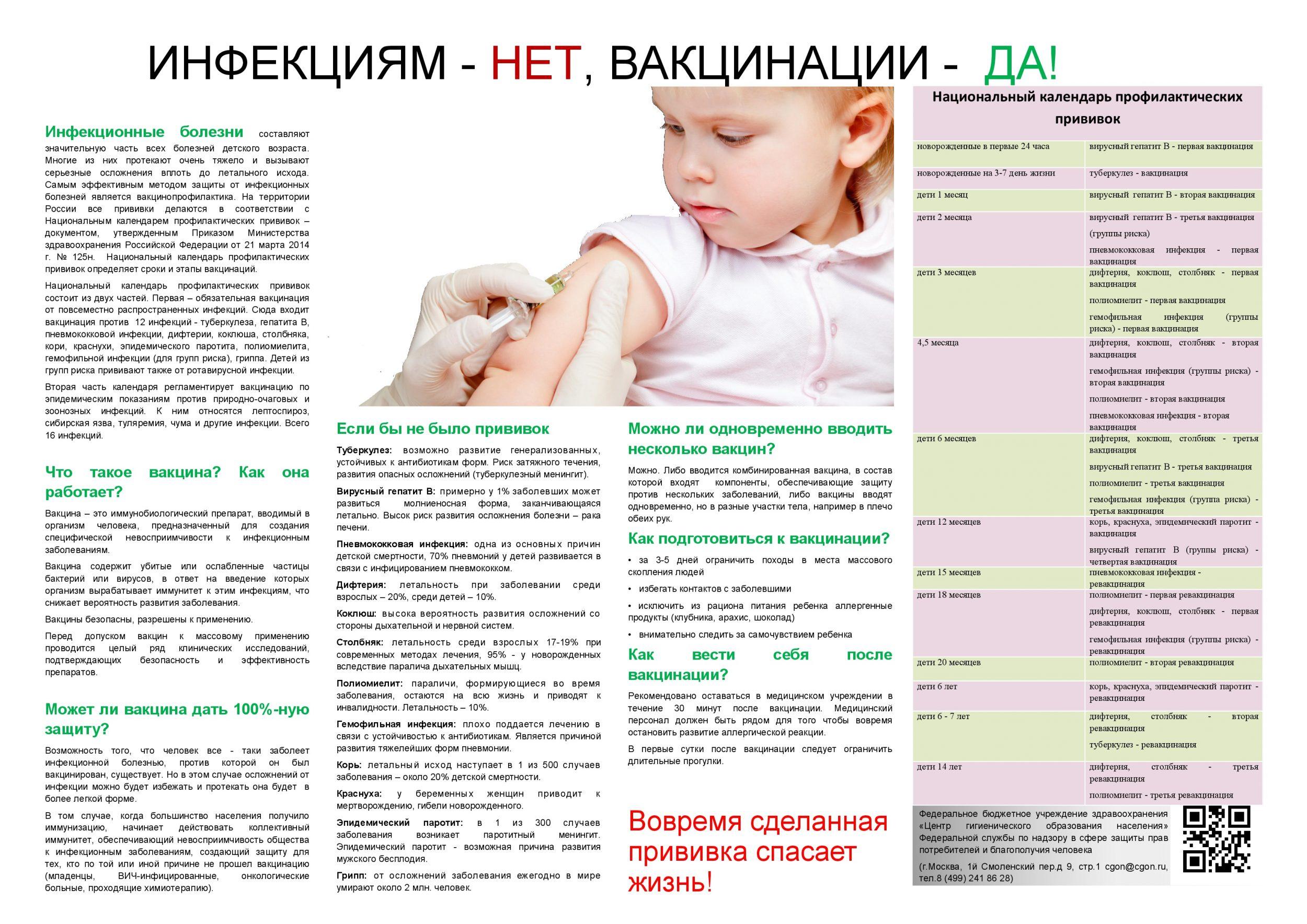 Что такое вакцинация